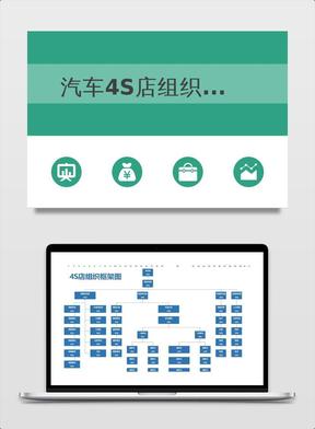 汽车4S店组织框架图