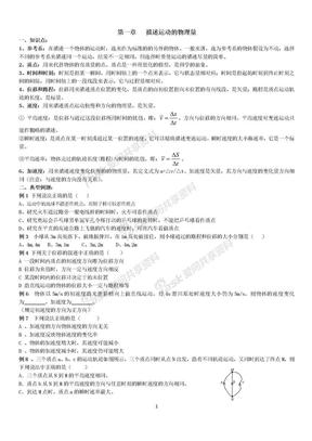 高中物理会考总复习——必修1总复习.doc