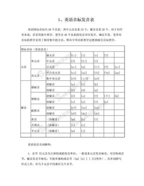 英语音标发音表及发音规则.doc
