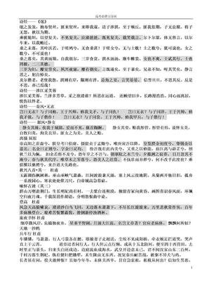 高考必背古诗词.doc