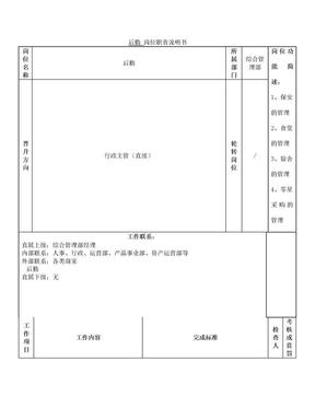 后勤岗位职责说明书.doc