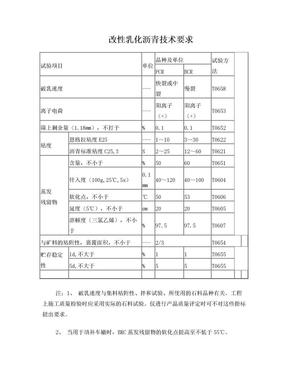 改性乳化沥青技术要求.doc
