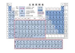 2015最新化学元素周期表高清版.pdf