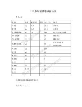 140系列玻璃幕墙报价表.doc