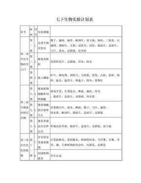 七上生物实验计划表.doc
