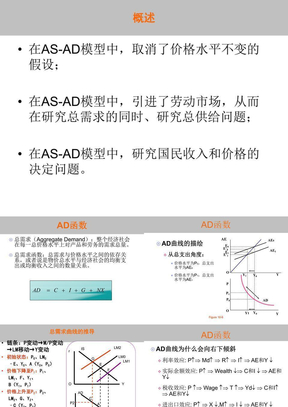 AD-AS曲线.ppt