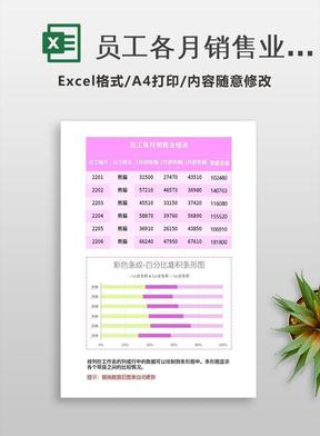 员工各月销售业绩表 (2).xlsx