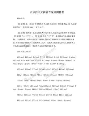 百家姓全文拼音 百家姓图腾表.doc