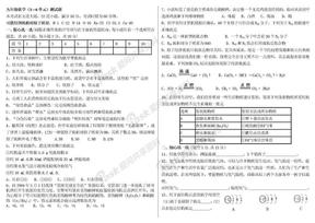 九年级化学(1―6单元)测试题.doc
