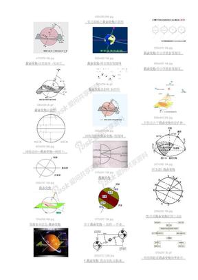 高中地图册.doc