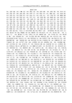 高考复习---错别字1000.doc