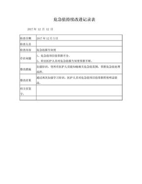 2017年12月份危急值科室持续改进记录.doc