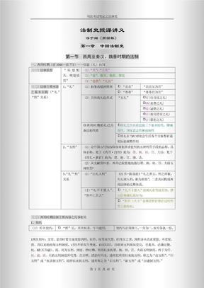 司法考试法制史彩色笔记