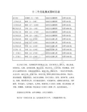 十二个月礼佛灭罪时日表.doc