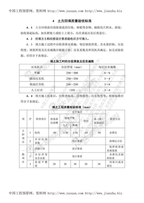 土方回填质量验收标准.pdf