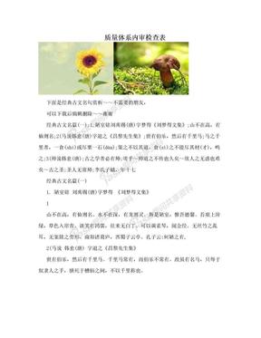 质量体系内审检查表.doc