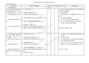 武器装备科研生产许可证现场审查评分记录表.doc
