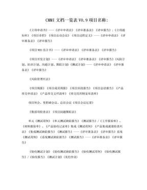 CMMI文档一览表.doc