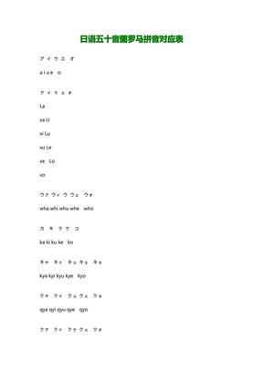 日语五十音图罗马拼音对应表.pdf