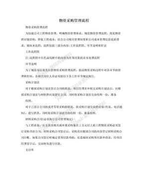 物资采购管理流程.doc