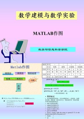 MATLAB作图教程全.ppt