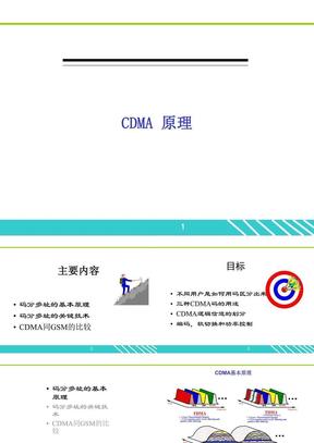 cdma2000_1X基础知识.ppt