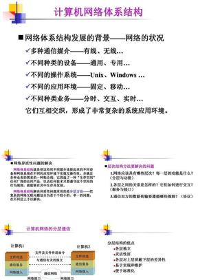 03.计算机网络体系结构.ppt