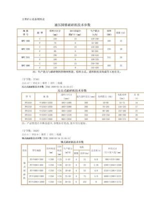 主要矿山设备规格表.doc