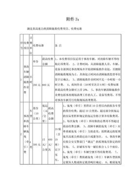 湖北省高速公路清障施救收费项目、收费标准.doc
