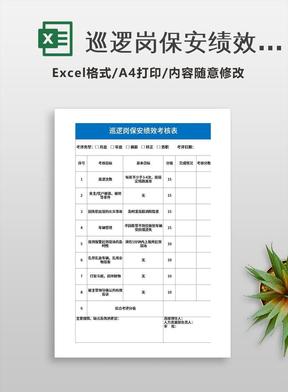 巡逻岗保安绩效考核表.xlsx