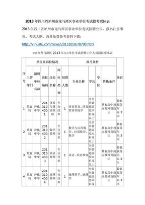 2013年四川省泸州市龙马潭区事业单位考试招考职位表.doc