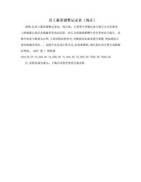 员工薪资调整记录表(统计).doc