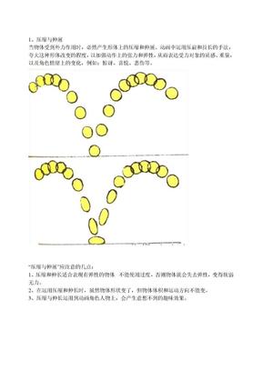 动画十大运动规律.doc
