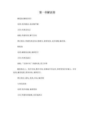方剂学重点方剂总结(付方歌).doc