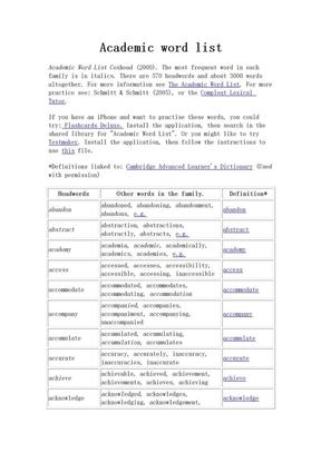 学术英语词汇表  academic wordlist.doc