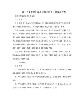 【2017年整理】民用建筑工程设计等级分类表.doc
