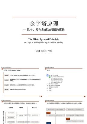 金字塔原理-麦肯锡经典PPT大全.ppt