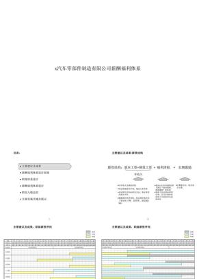 某汽车零部件制造公司薪酬福利体系(pp.ppt
