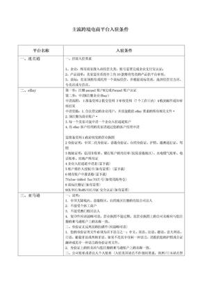 跨境电商平台入驻条件.doc
