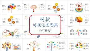 树状可视化图表集PPT模板.pptx