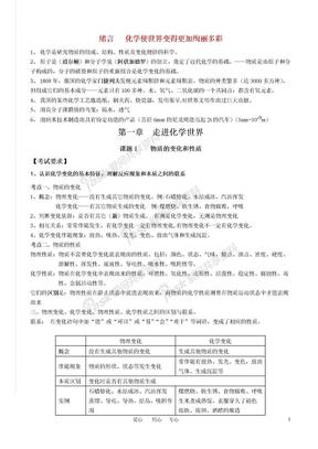 中考化学_考点知识总结_人教新课标版.doc