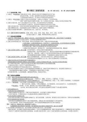 (可以代替课本的)人教版政治必修三《文化生活》.doc