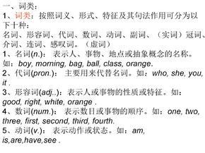 初中英语语法复习(全).ppt