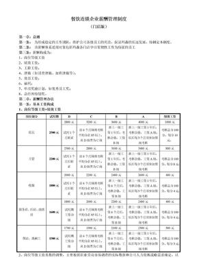 餐饮连锁企业薪酬制度(门店).docx