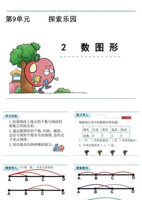 小学四年级数学课件: 数图形课件.ppt