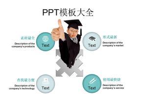 【PPT模板大全】.ppt