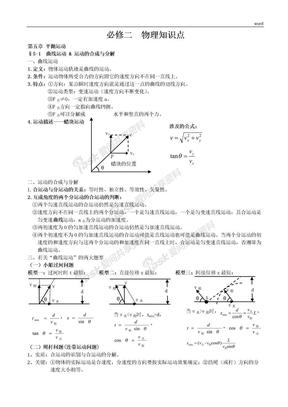 必修二物理知识点总结(人教版)精编.doc