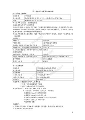 执业药师药二总结.doc