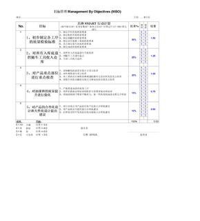 MBO绩效考核表_(范本).xls