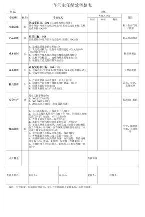 车间主任绩效考核表51778.xls